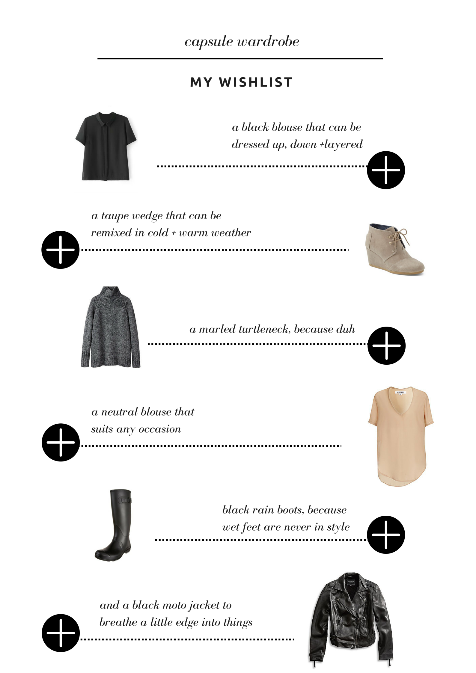 my capsule wardrobe wishlist
